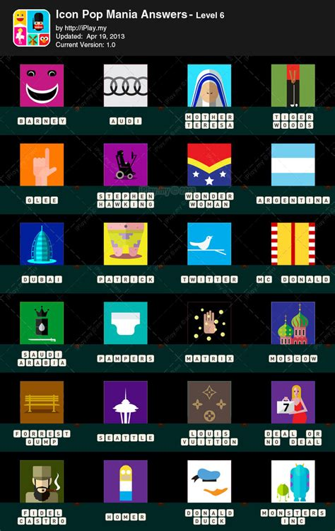 Icon Pop Mania Answers with Pictures | iPlay