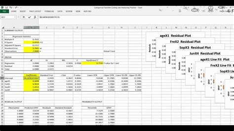 How to read the Multiple Regression Analysis Excel Output