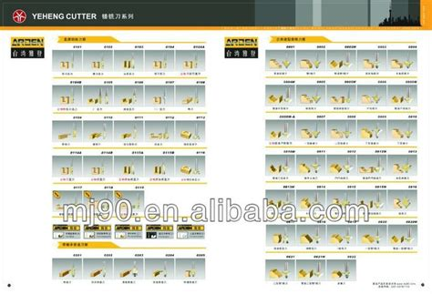 Image Router Bit Speed Chart   Router bits, Router, Chart